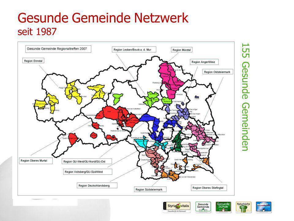 Gesunde Gemeinde Netzwerk seit 1987