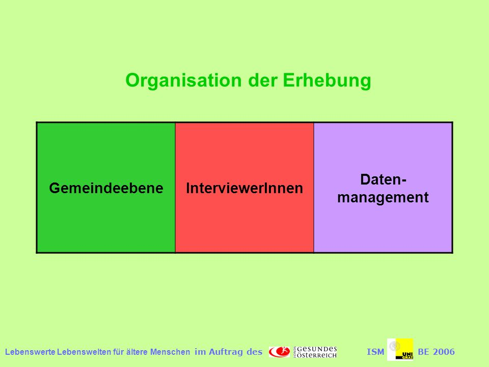 Organisation der Erhebung
