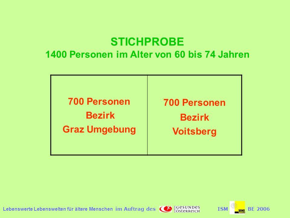 STICHPROBE 1400 Personen im Alter von 60 bis 74 Jahren