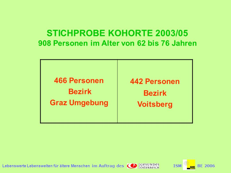 STICHPROBE KOHORTE 2003/05 908 Personen im Alter von 62 bis 76 Jahren