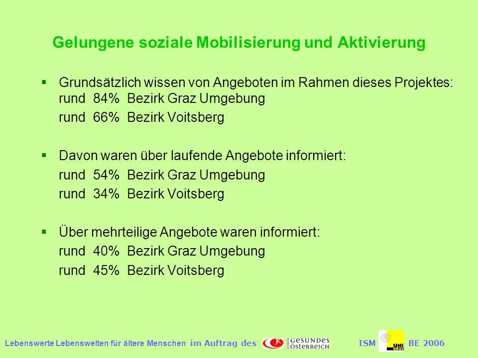 Gelungene soziale Mobilisierung und Aktivierung