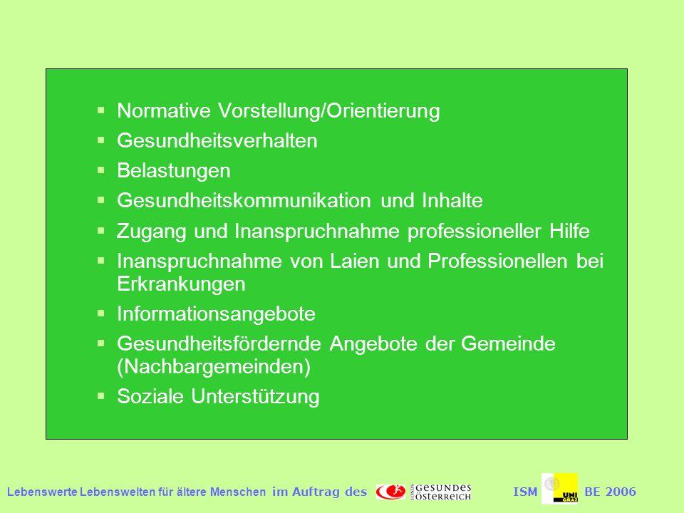 Normative Vorstellung/Orientierung Gesundheitsverhalten Belastungen