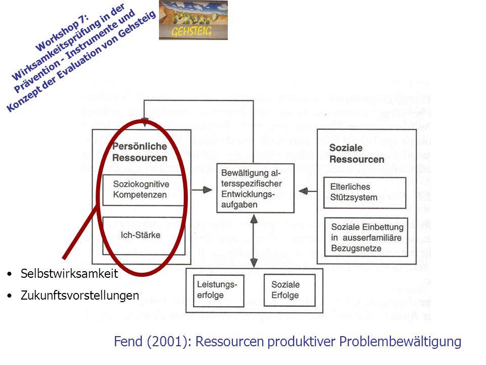 Fend (2001): Ressourcen produktiver Problembewältigung