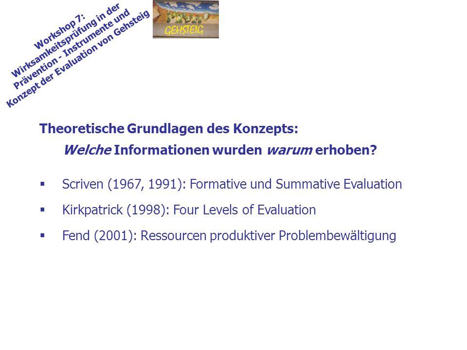 Scriven (1967, 1991): Formative und Summative Evaluation