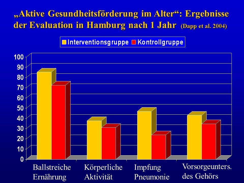 """""""Aktive Gesundheitsförderung im Alter : Ergebnisse"""