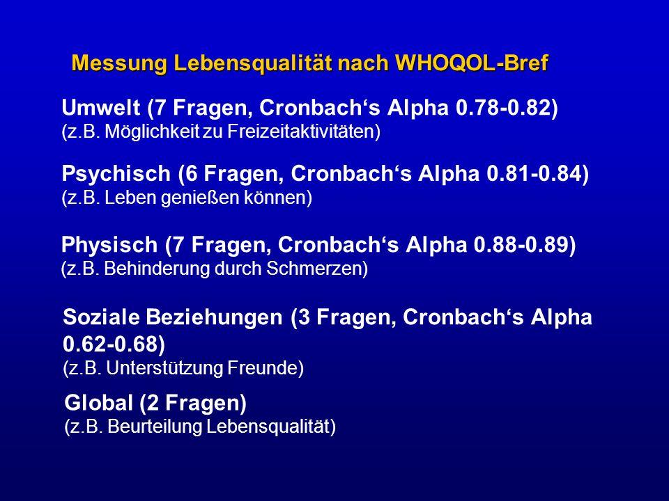 Messung Lebensqualität nach WHOQOL-Bref