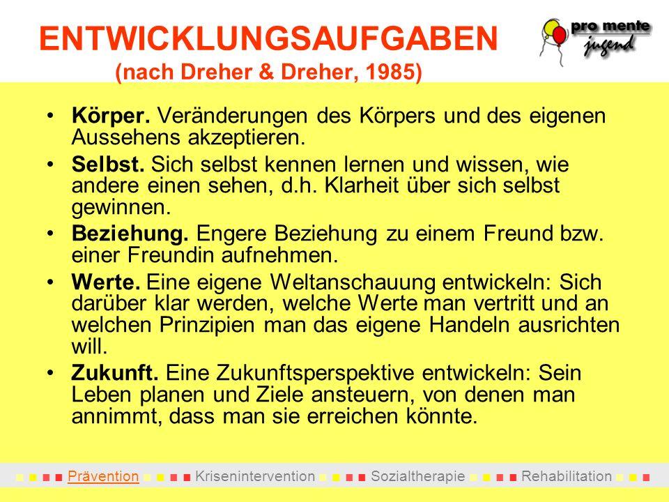 ENTWICKLUNGSAUFGABEN (nach Dreher & Dreher, 1985)