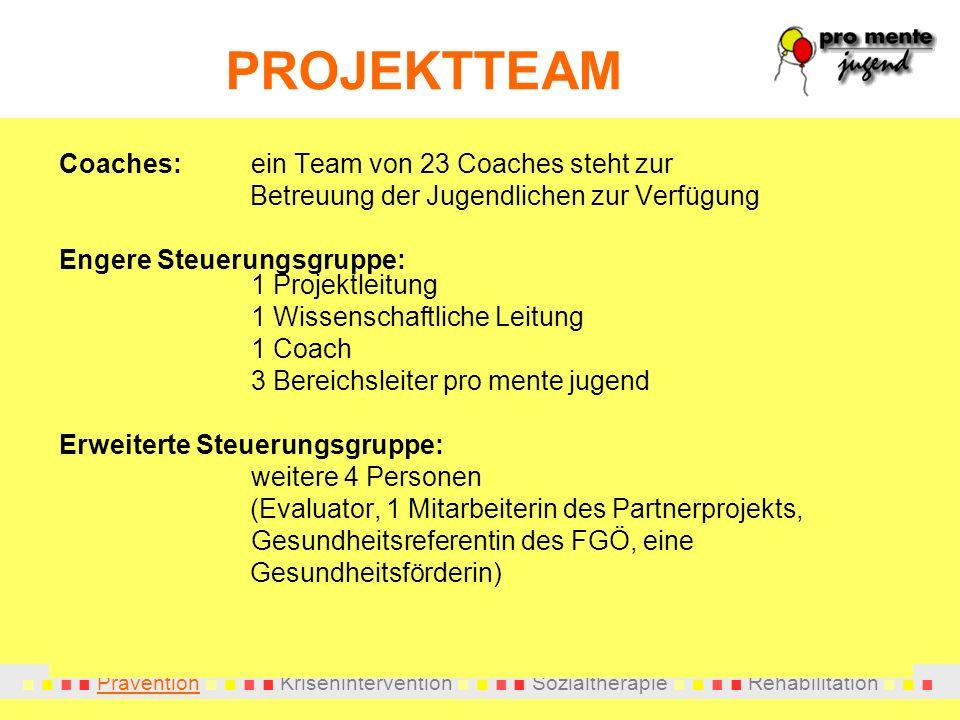 PROJEKTTEAM Coaches: ein Team von 23 Coaches steht zur