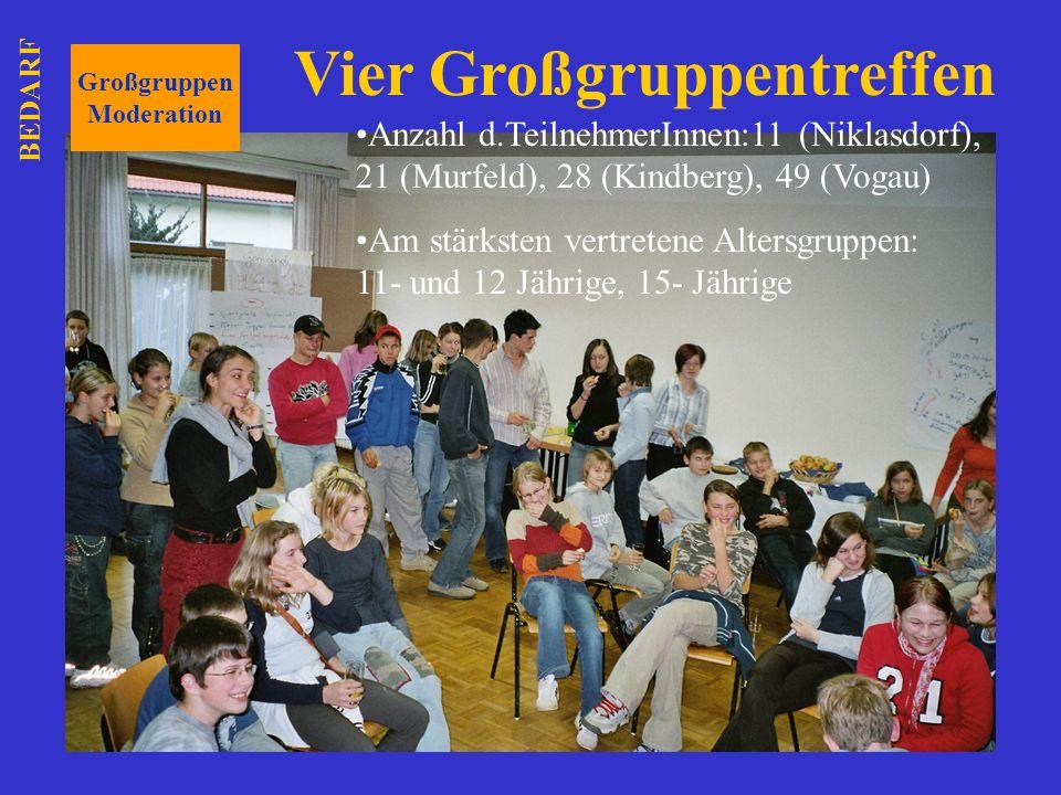 Vier Großgruppentreffen