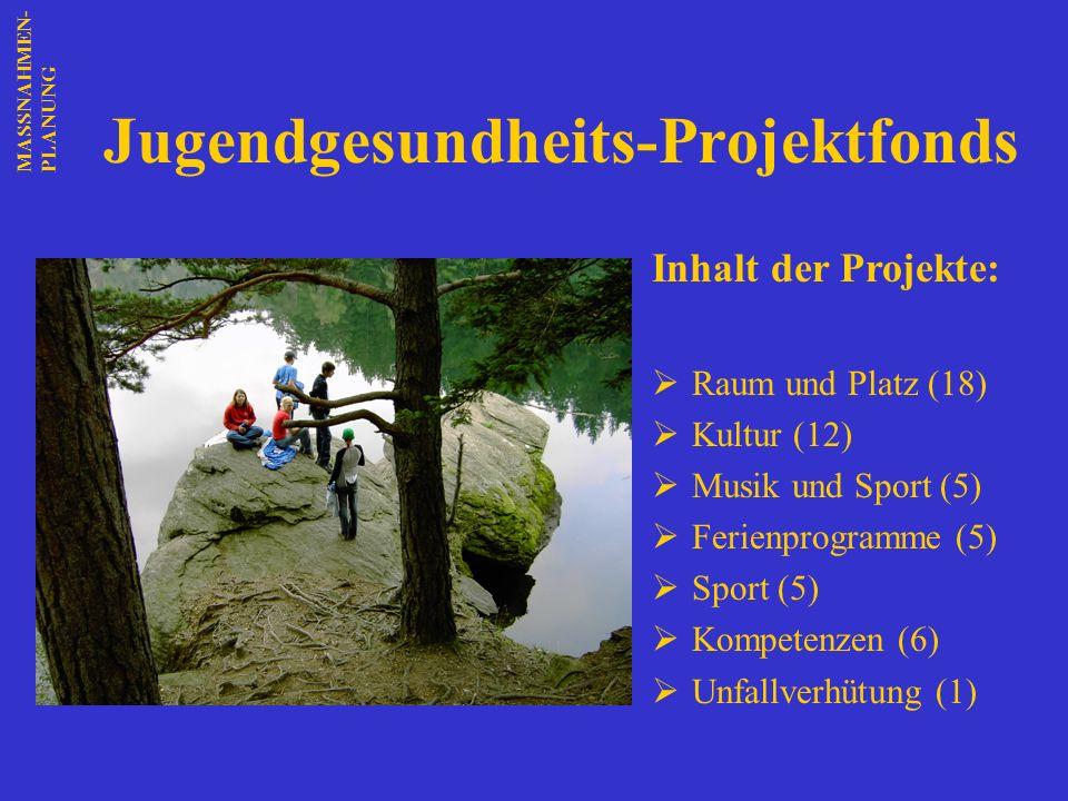 Jugendgesundheits-Projektfonds