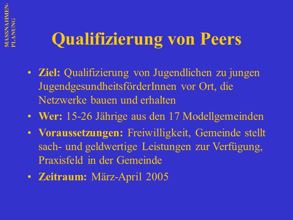 Qualifizierung von Peers