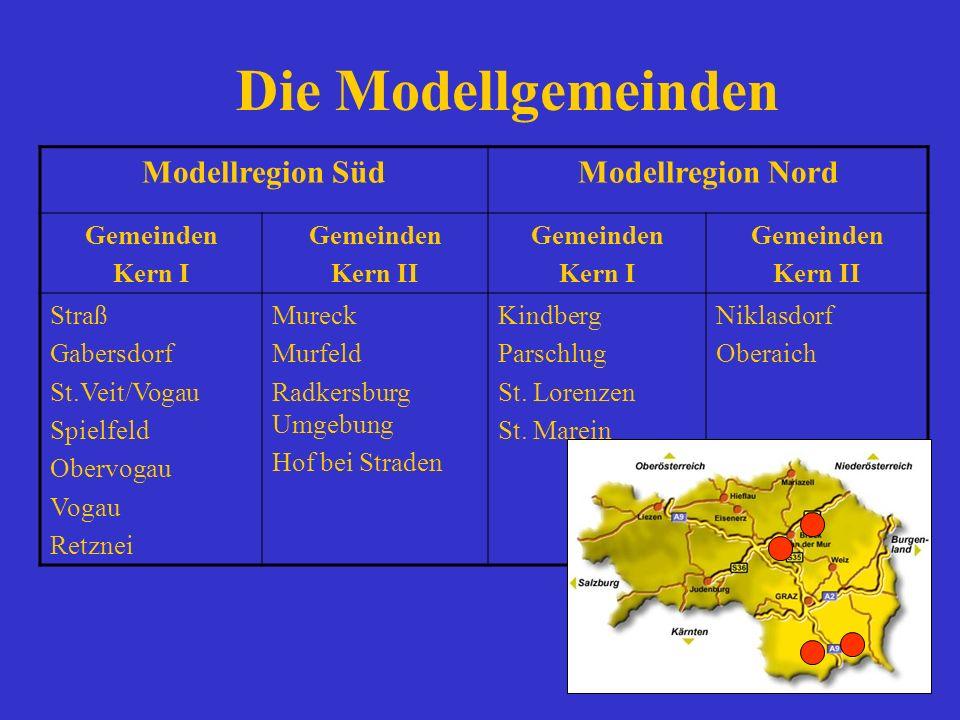 Die Modellgemeinden Modellregion Süd Modellregion Nord Gemeinden