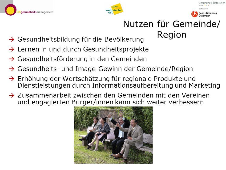 Nutzen für Gemeinde/ Region