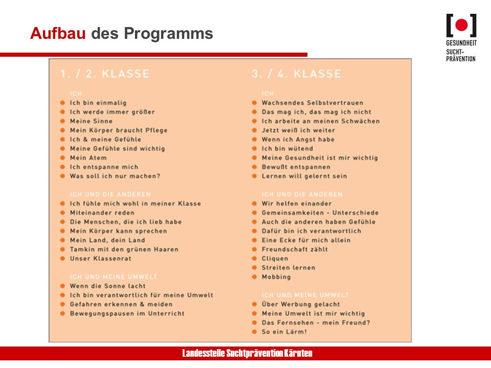 Aufbau des Programms