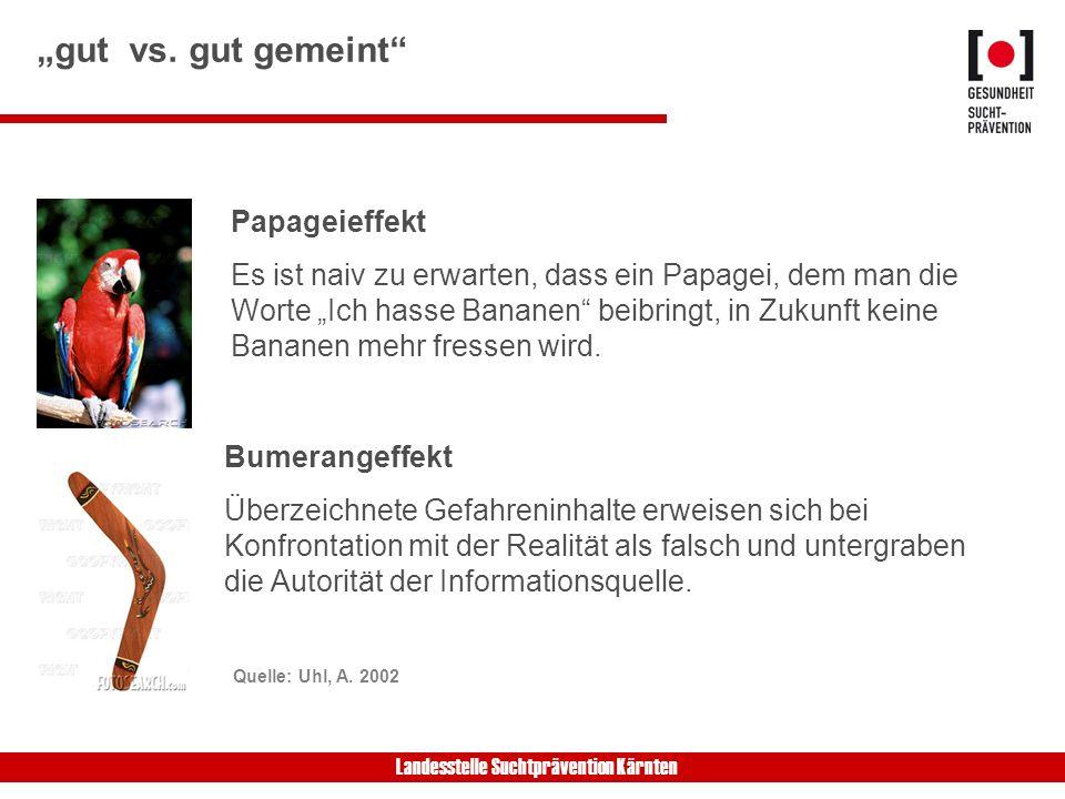 """""""gut vs. gut gemeint Papageieffekt"""