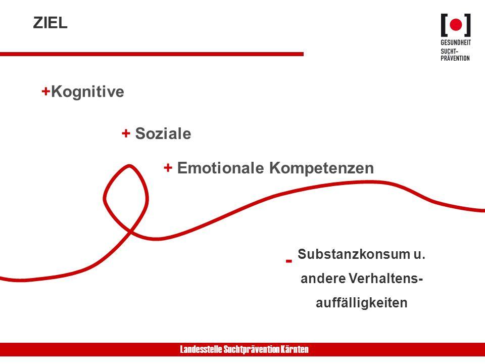 - ZIEL +Kognitive + Soziale + Emotionale Kompetenzen Substanzkonsum u.