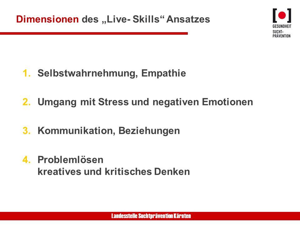 """Dimensionen des """"Live- Skills Ansatzes"""