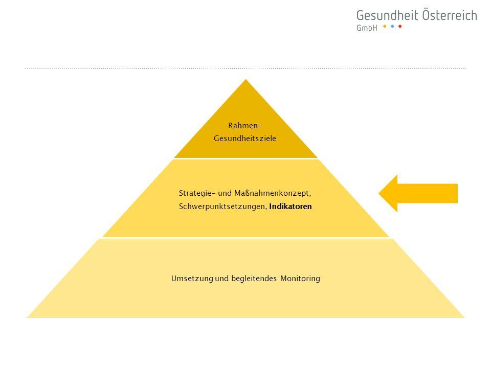 Rahmen- Gesundheitsziele
