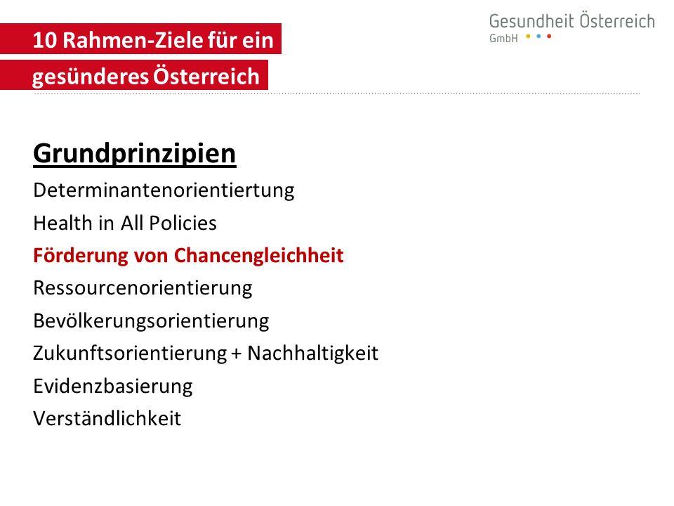Grundprinzipien 10 Rahmen-Ziele für ein gesünderes Österreich