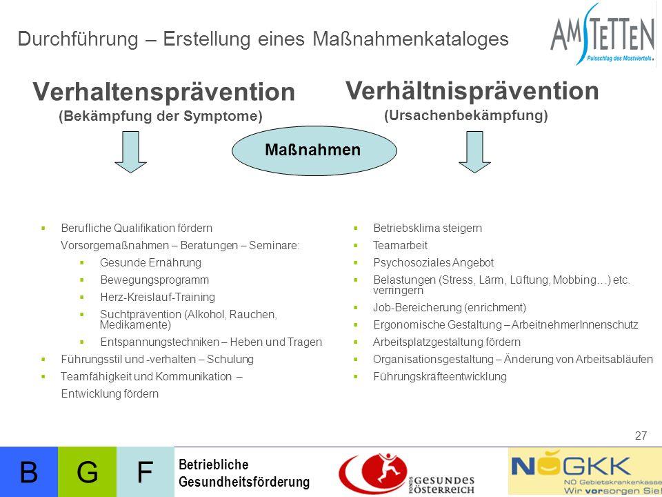 Verhaltensprävention (Bekämpfung der Symptome)