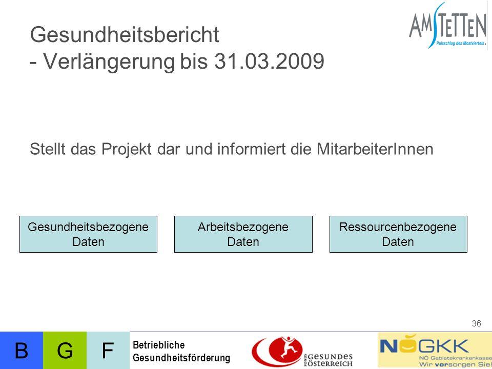 Gesundheitsbericht - Verlängerung bis 31.03.2009