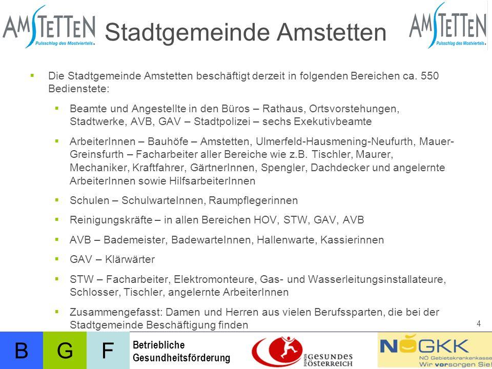 Stadtgemeinde Amstetten