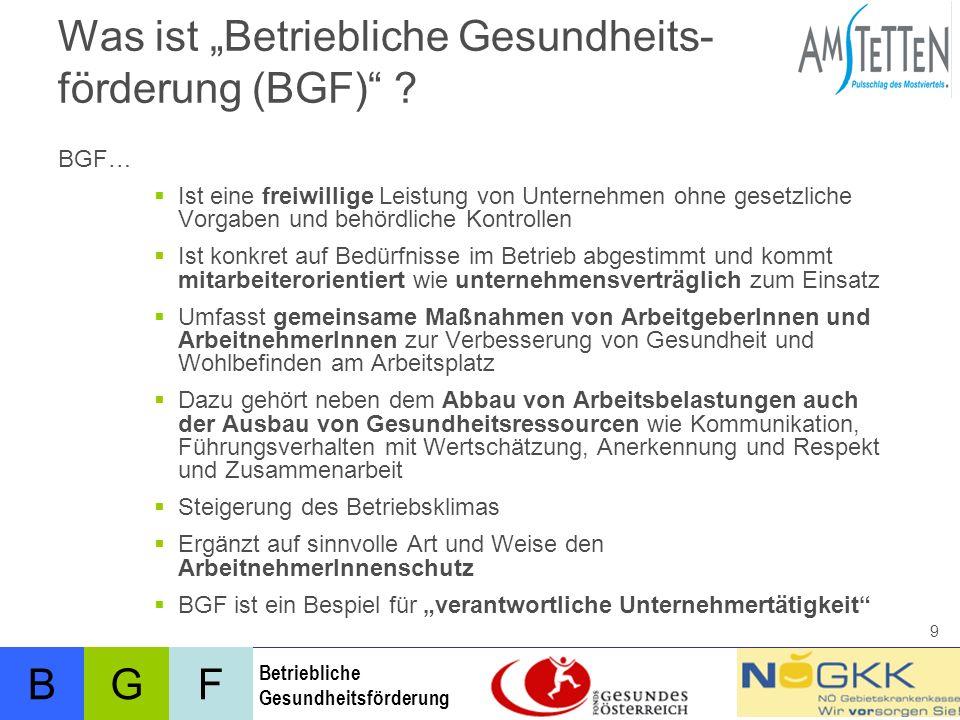 """Was ist """"Betriebliche Gesundheits- förderung (BGF)"""