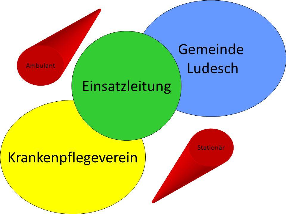 Gemeinde Ludesch Einsatzleitung Ambulant Krankenpflegeverein Stationär