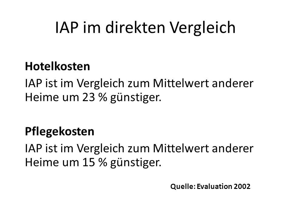 IAP im direkten Vergleich