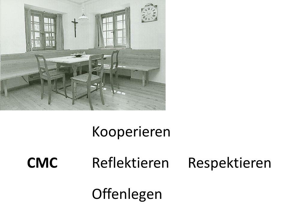 Kooperieren CMC Reflektieren Respektieren Offenlegen