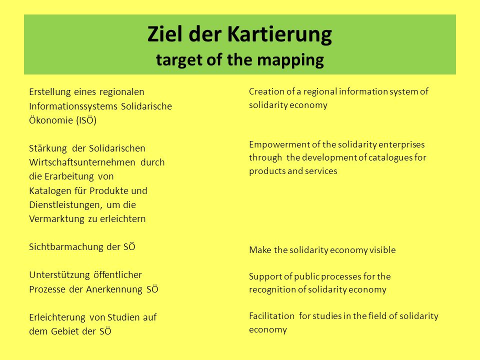 Ziel der Kartierung target of the mapping