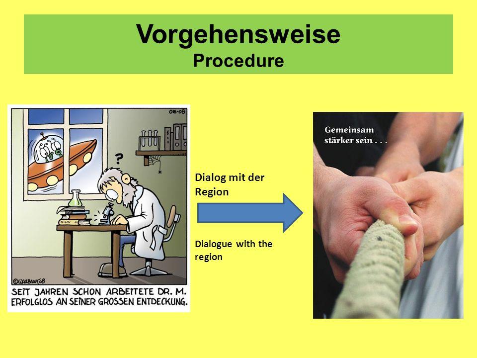 Vorgehensweise Procedure