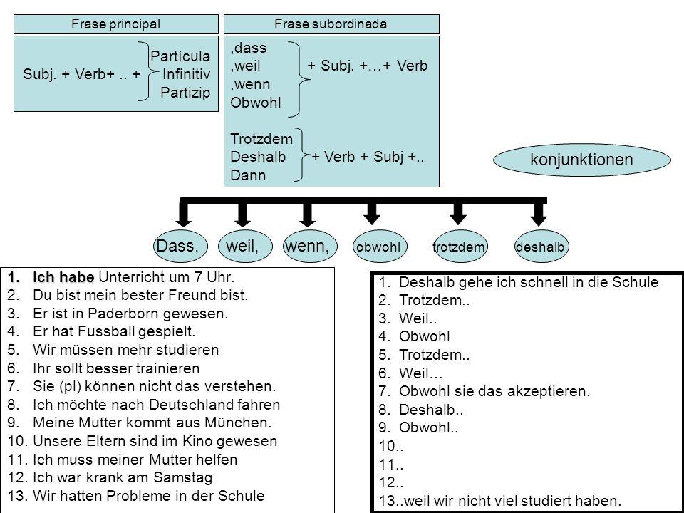 konjunktionen Dass, weil, wenn, ,dass Partícula ,weil + Subj. +…+ Verb
