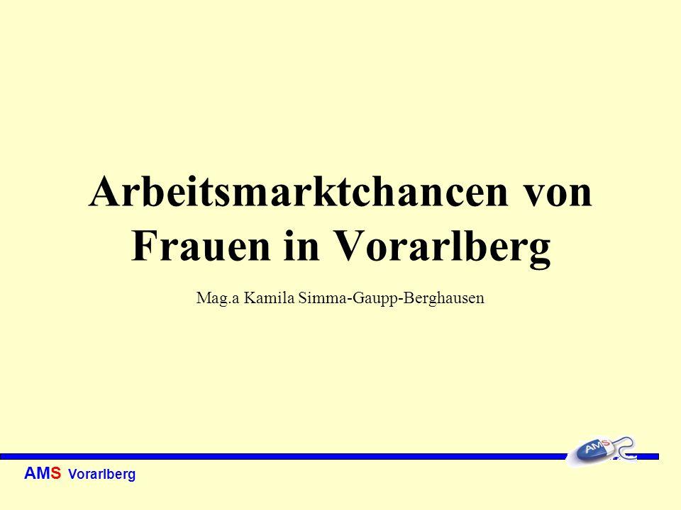 Arbeitsmarktchancen von Frauen in Vorarlberg