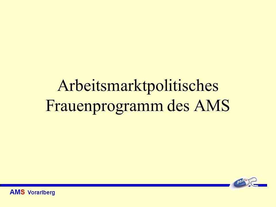 Arbeitsmarktpolitisches Frauenprogramm des AMS
