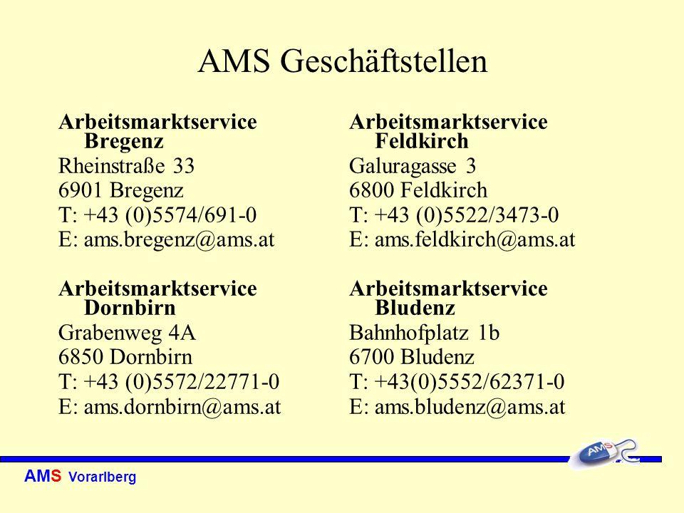 AMS Geschäftstellen Arbeitsmarktservice Bregenz Rheinstraße 33