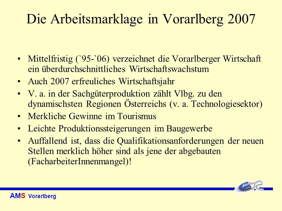 Die Arbeitsmarklage in Vorarlberg 2007