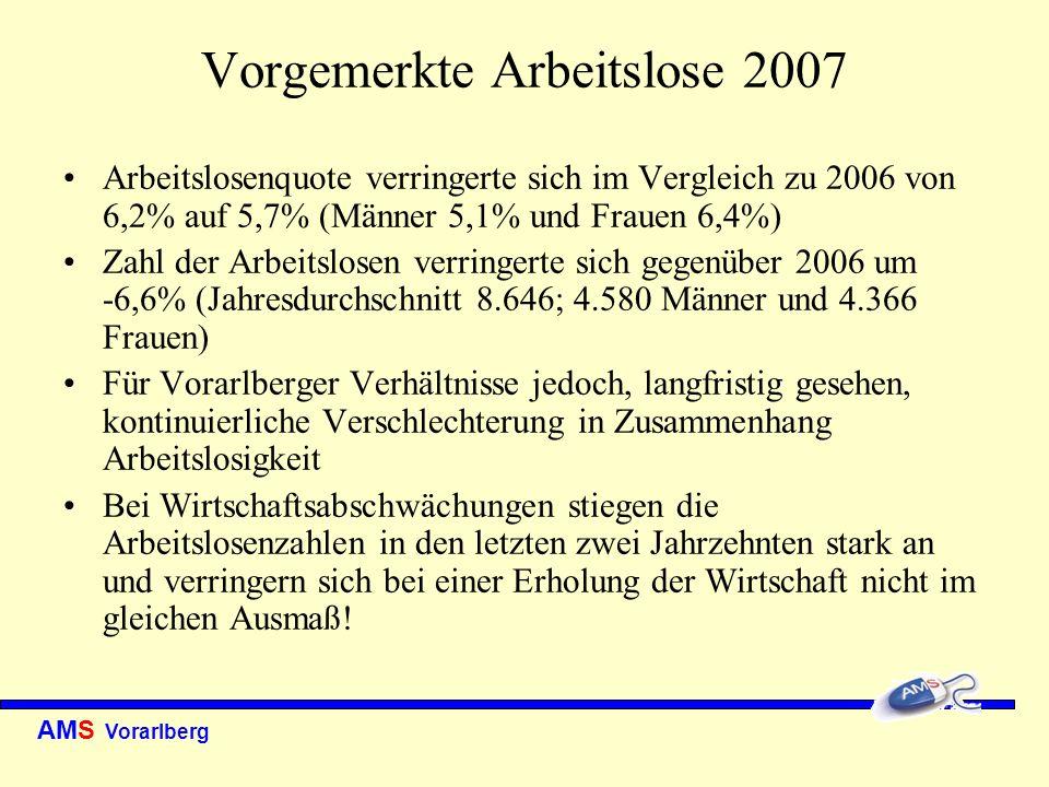 Vorgemerkte Arbeitslose 2007