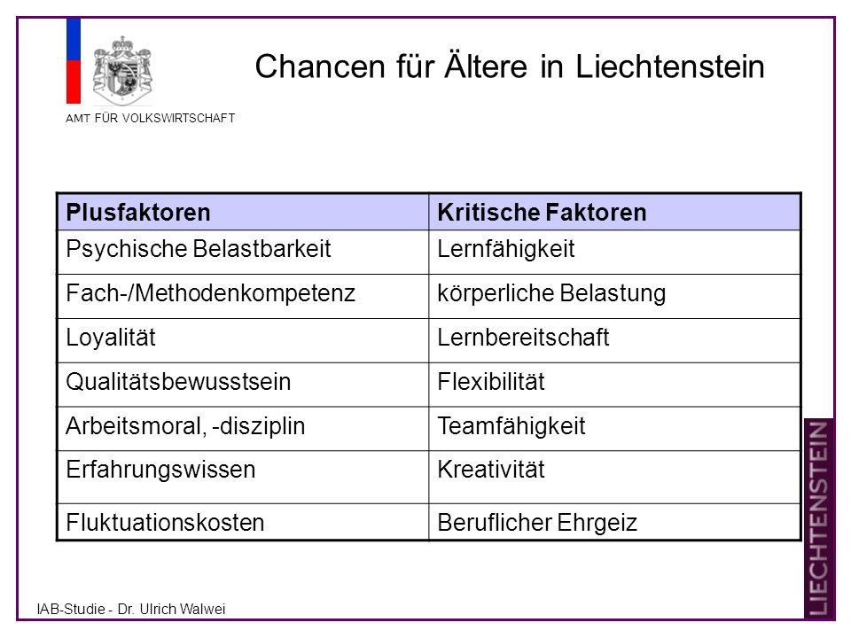Chancen für Ältere in Liechtenstein