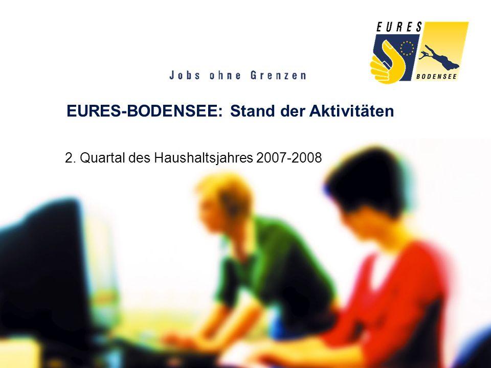 EURES-BODENSEE: Stand der Aktivitäten
