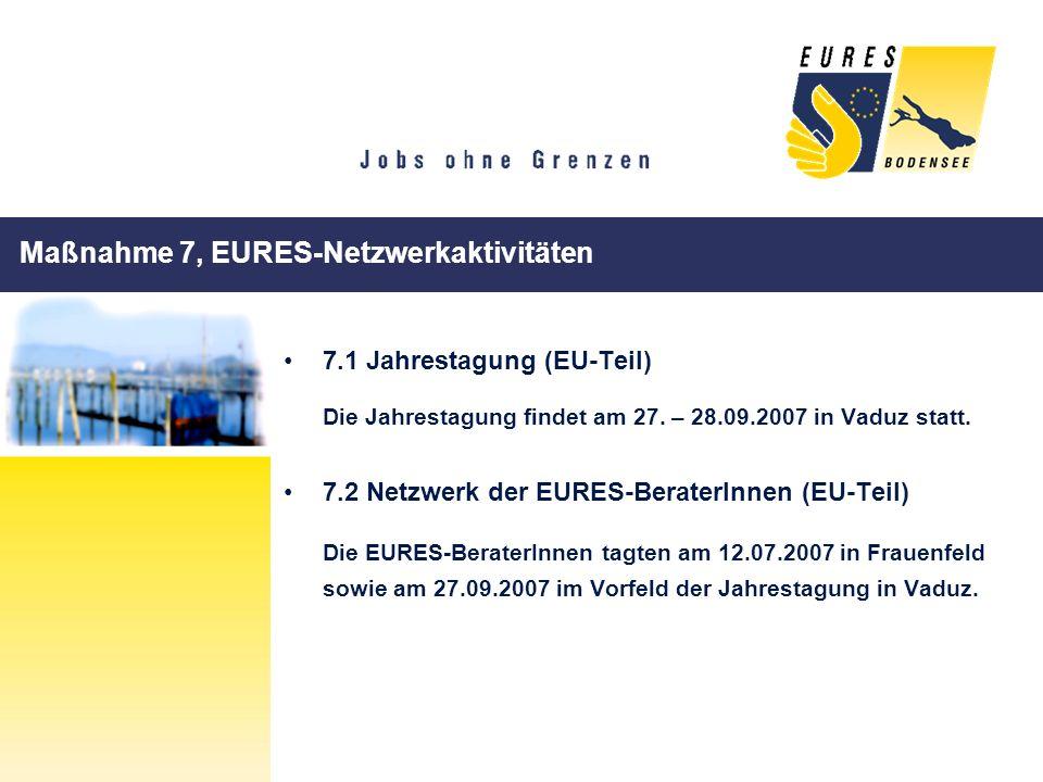 Maßnahme 7, EURES-Netzwerkaktivitäten