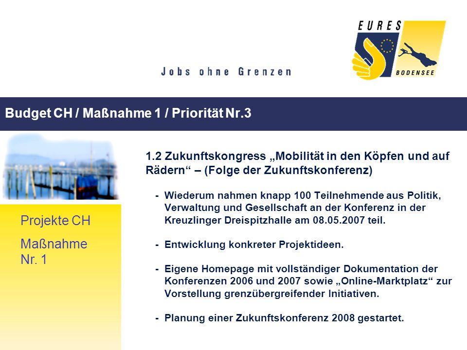 Budget CH / Maßnahme 1 / Priorität Nr.3