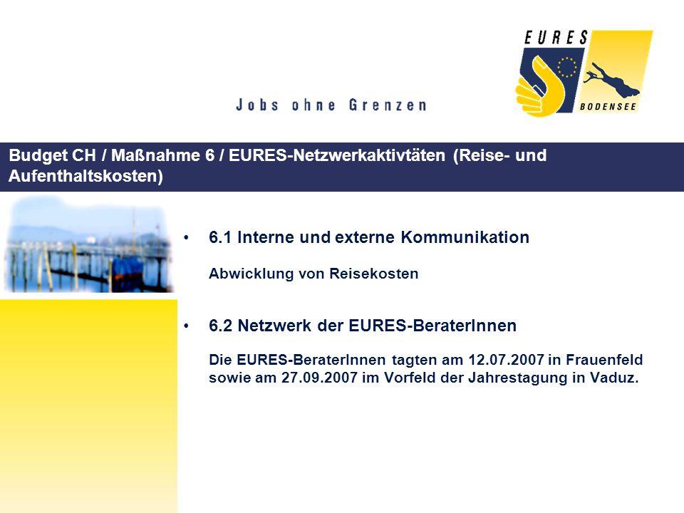 6.1 Interne und externe Kommunikation