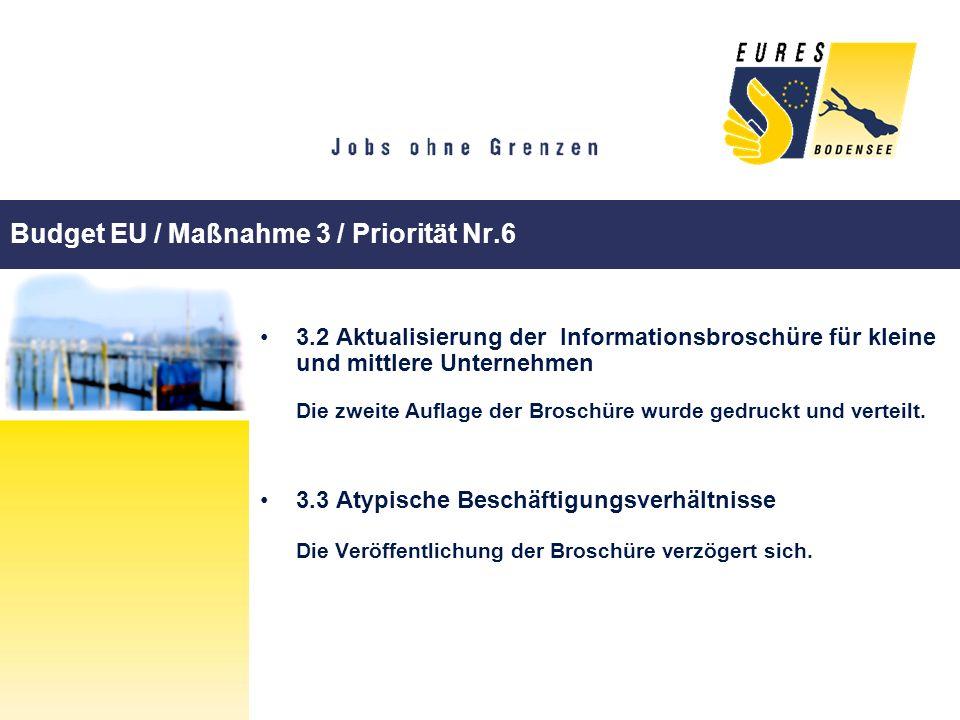 Budget EU / Maßnahme 3 / Priorität Nr.6