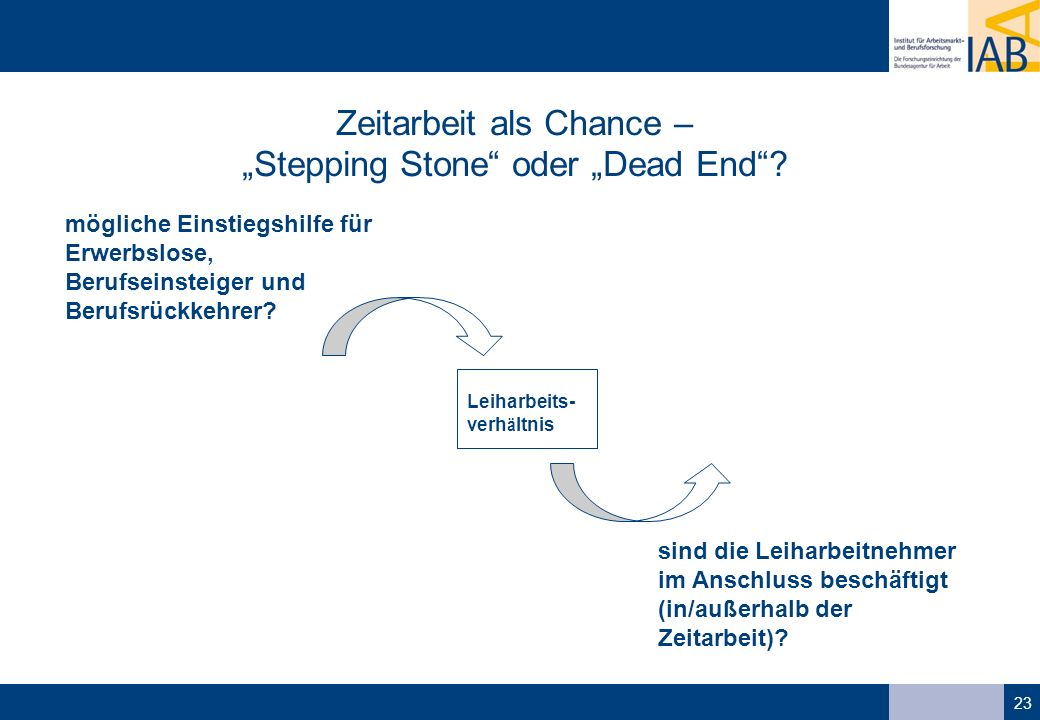"""Zeitarbeit als Chance – """"Stepping Stone oder """"Dead End"""
