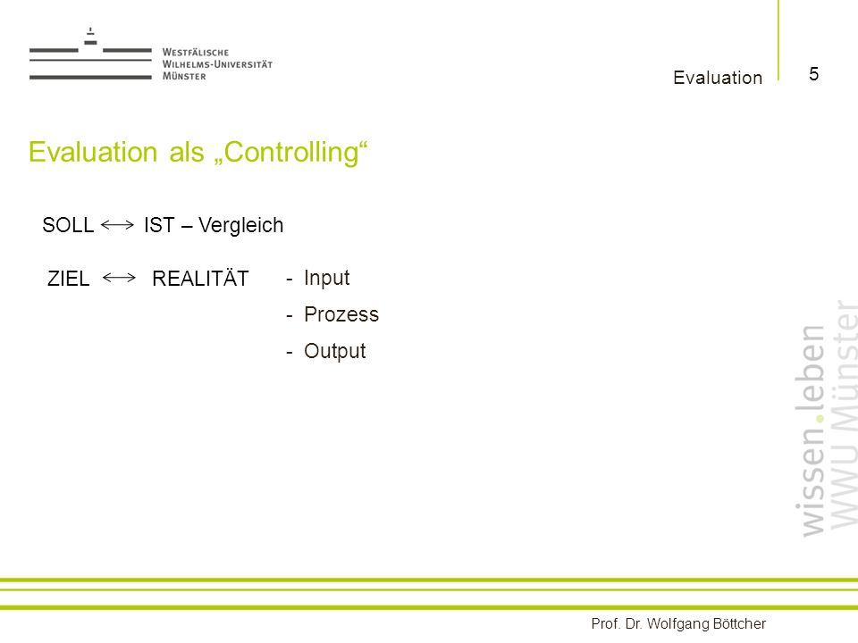 "Evaluation als ""Controlling"