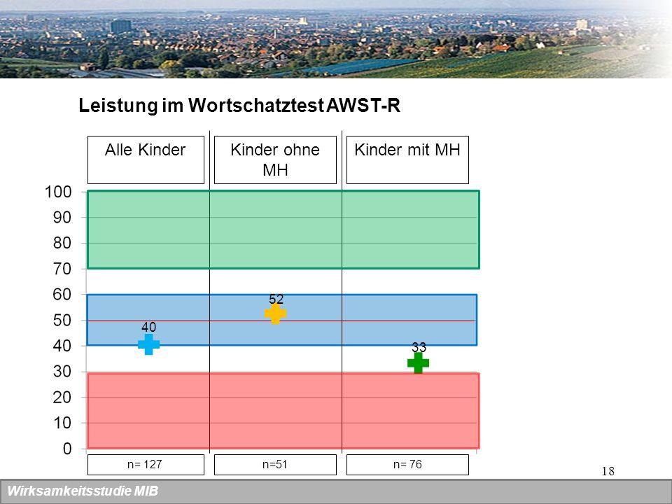 Leistung im Wortschatztest AWST-R