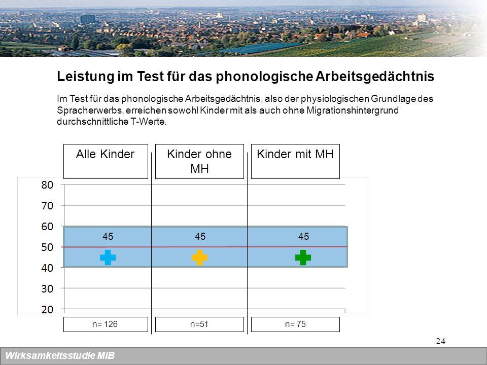 Leistung im Test für das phonologische Arbeitsgedächtnis