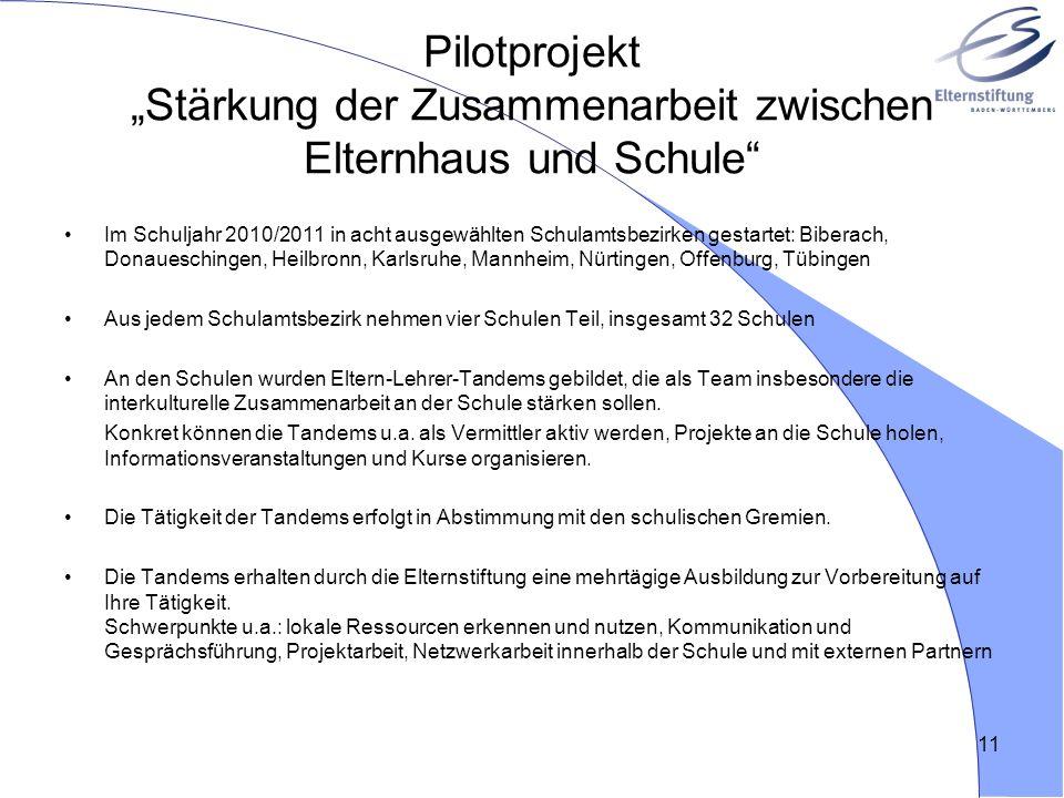 """Pilotprojekt """"Stärkung der Zusammenarbeit zwischen Elternhaus und Schule"""