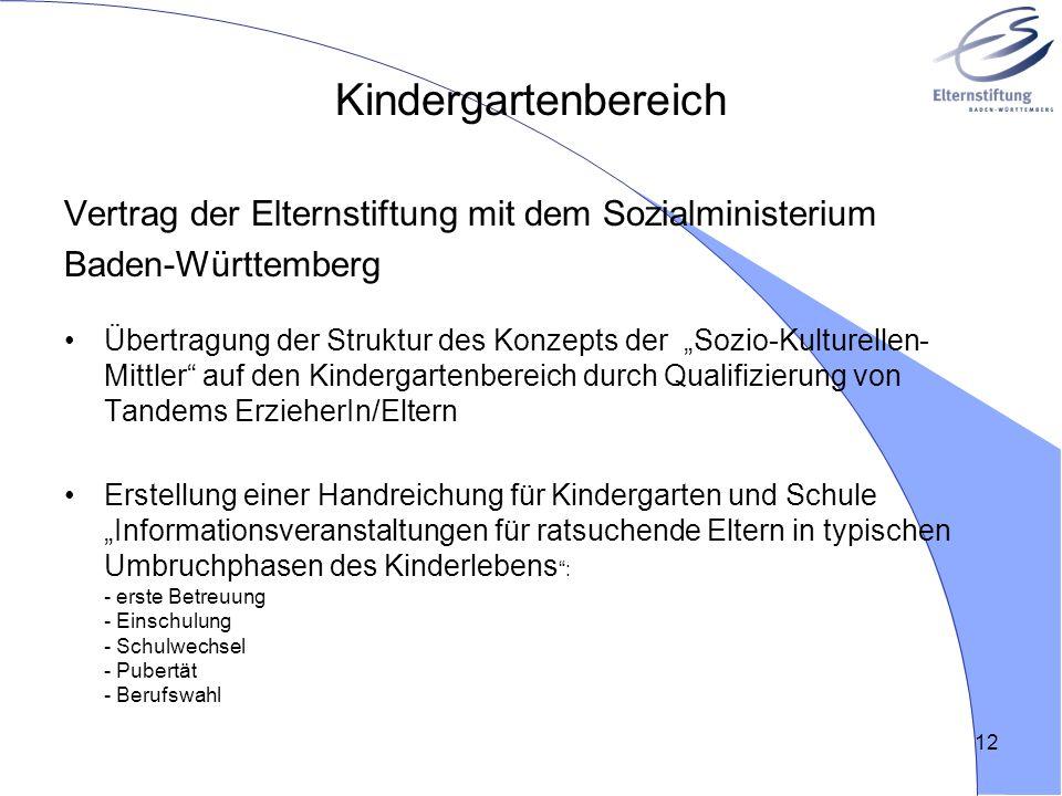 Kindergartenbereich Vertrag der Elternstiftung mit dem Sozialministerium. Baden-Württemberg.